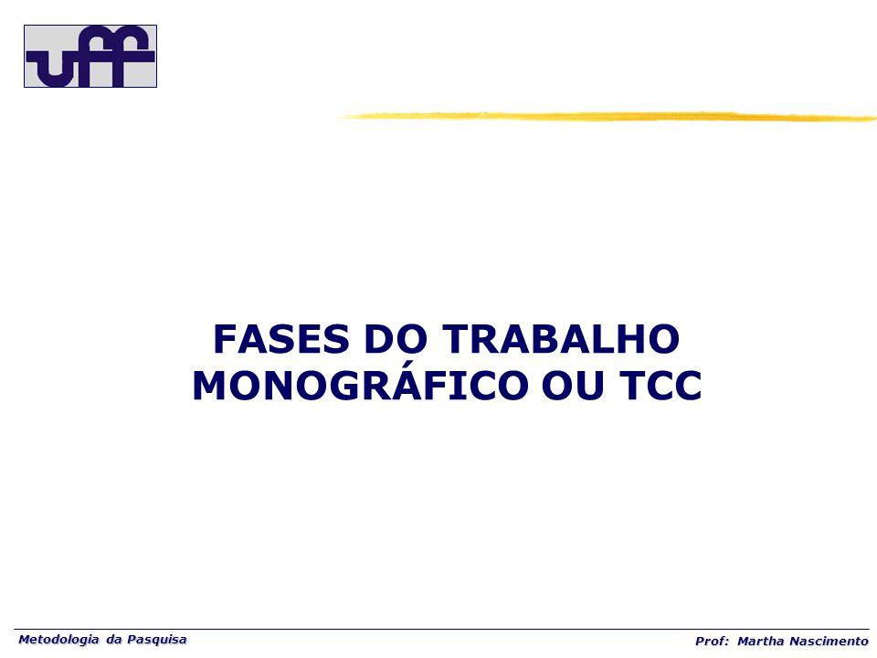 Metodologia da Pasquisa Prof: Martha Nascimento FASES DO TRABALHO MONOGRÁFICO OU TCC