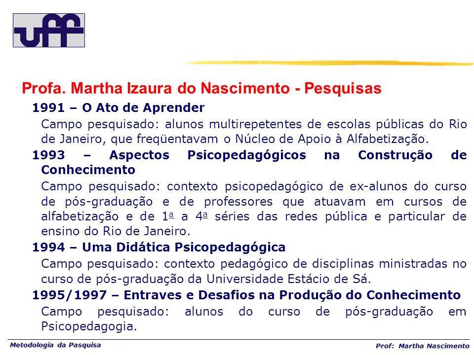 Metodologia da Pasquisa Prof: Martha Nascimento Profa. Martha Izaura do Nascimento - Pesquisas 1991 – O Ato de Aprender Campo pesquisado: alunos multi