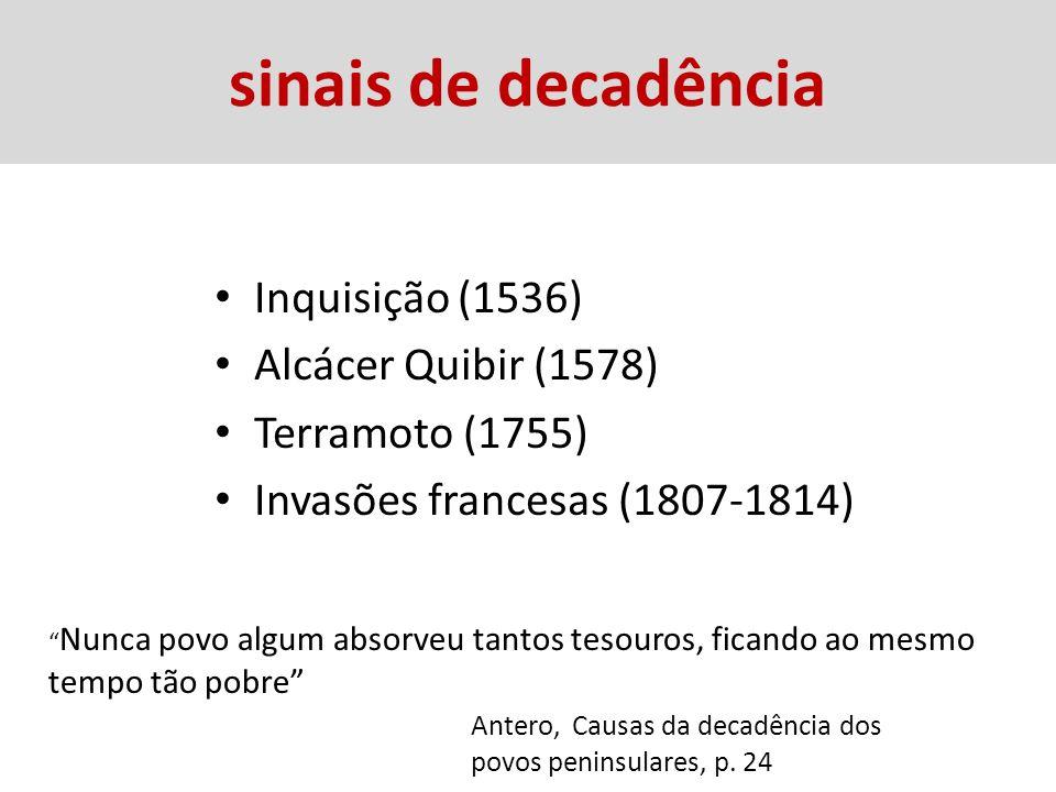 sinais de decadência Inquisição (1536) Alcácer Quibir (1578) Terramoto (1755) Invasões francesas (1807-1814) Nunca povo algum absorveu tantos tesouros, ficando ao mesmo tempo tão pobre Antero, Causas da decadência dos povos peninsulares, p.