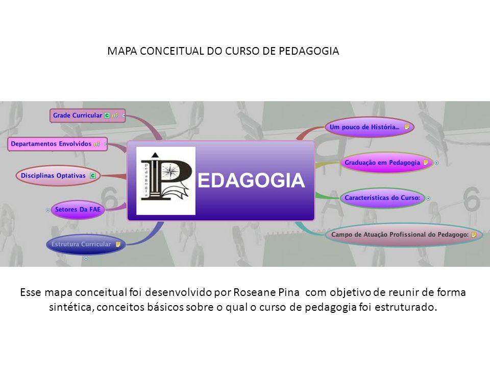 MAPA CONCEITUAL DO CURSO DE PEDAGOGIA Esse mapa conceitual foi desenvolvido por Roseane Pina com objetivo de reunir de forma sintética, conceitos básicos sobre o qual o curso de pedagogia foi estruturado.