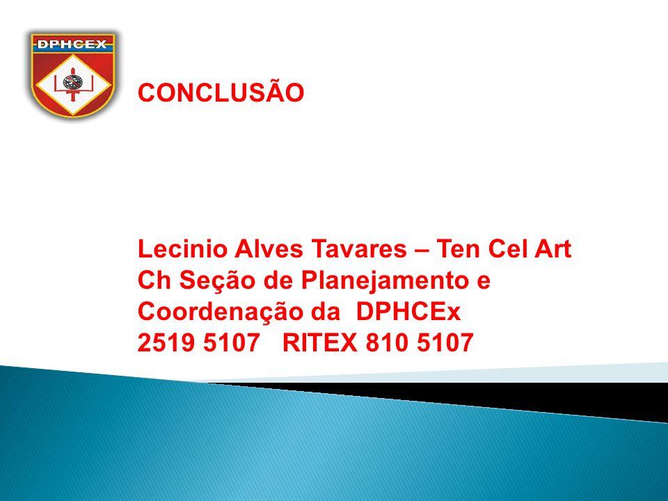 CONCLUSÃO Lecinio Alves Tavares – Ten Cel Art Ch Seção de Planejamento e Coordenação da DPHCEx 2519 5107 RITEX 810 5107