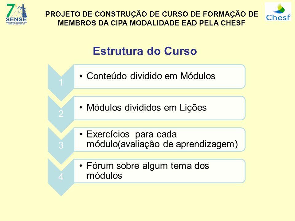 Estrutura do Curso 1 Conteúdo dividido em Módulos 2 Módulos divididos em Lições 3 Exercícios para cada módulo(avaliação de aprendizagem) 4 Fórum sobre