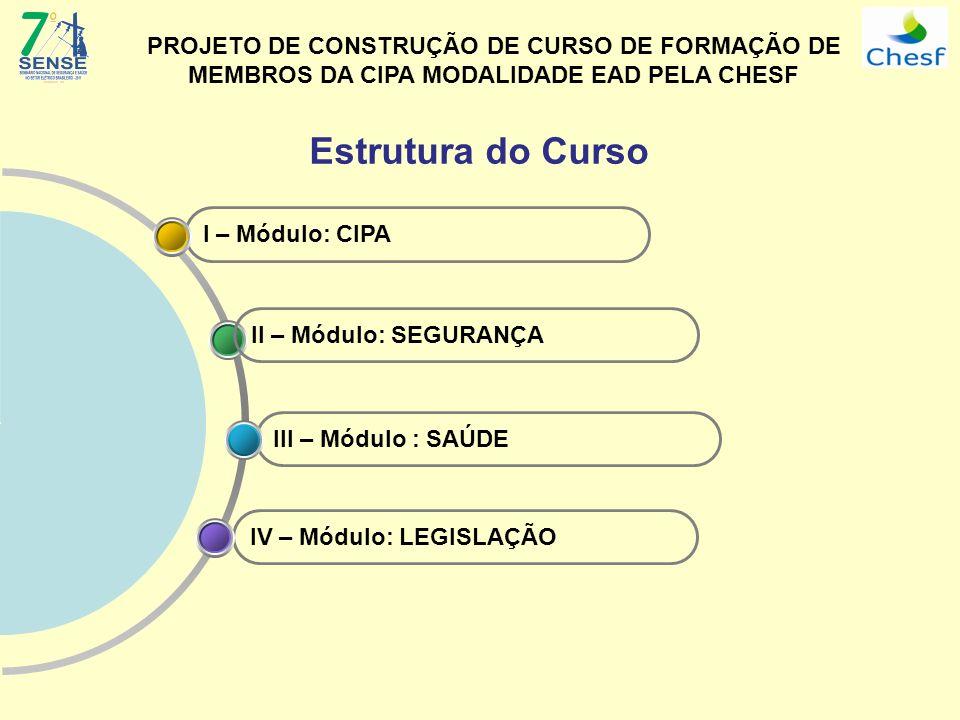 Estrutura do Curso IV – Módulo: LEGISLAÇÃO III – Módulo : SAÚDE I – Módulo: CIPA II – Módulo: SEGURANÇA PROJETO DE CONSTRUÇÃO DE CURSO DE FORMAÇÃO DE