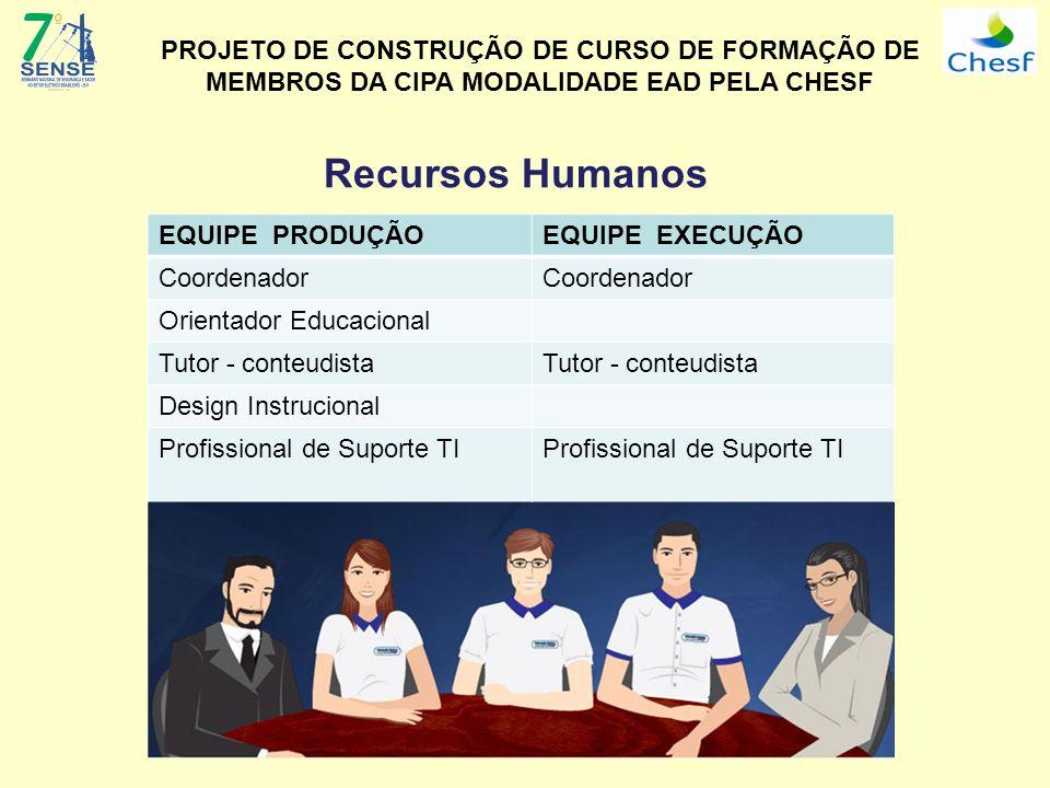 Recursos Humanos EQUIPE PRODUÇÃOEQUIPE EXECUÇÃO Coordenador Orientador Educacional Tutor - conteudista Design Instrucional Profissional de Suporte TI