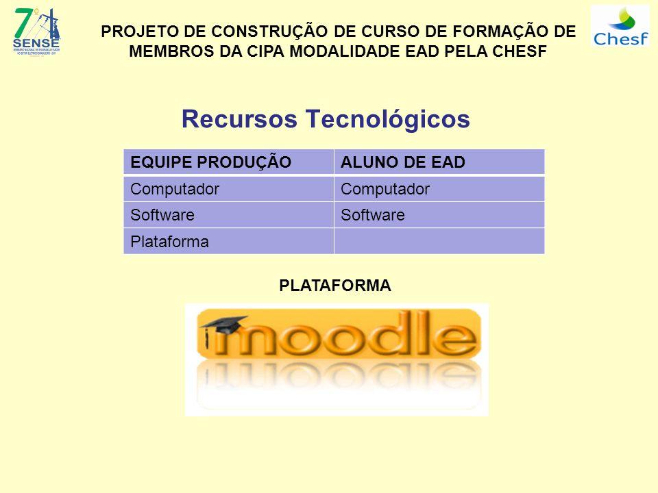 Recursos Tecnológicos EQUIPE PRODUÇÃOALUNO DE EAD Computador Software Plataforma PROJETO DE CONSTRUÇÃO DE CURSO DE FORMAÇÃO DE MEMBROS DA CIPA MODALID