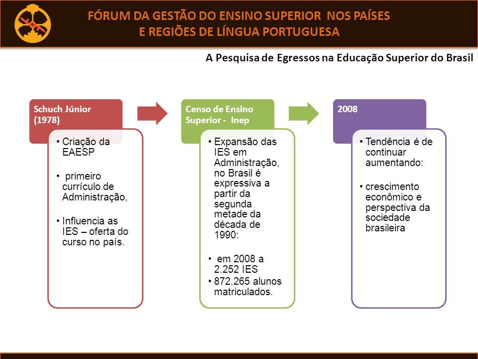 Competências (FLEURY; FLEURY, 2007; DUTRA, 2008).