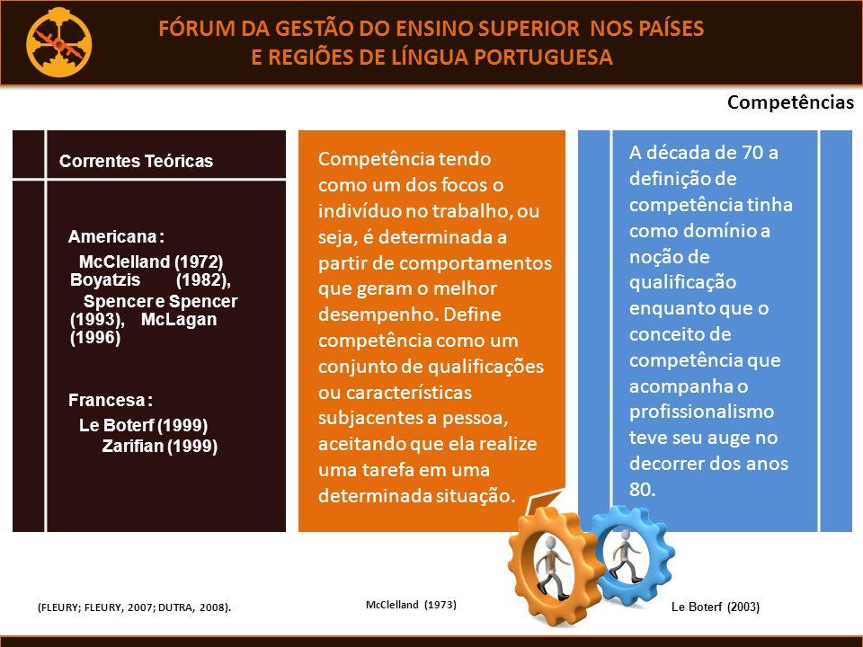 Competências FÓRUM DA GESTÃO DO ENSINO SUPERIOR NOS PAÍSES E REGIÕES DE LÍNGUA PORTUGUESA FÓRUM DA GESTÃO DO ENSINO SUPERIOR NOS PAÍSES E REGIÕES DE LÍNGUA PORTUGUESA O debate do conceito de competências passa pelo campo da educação, surgindo no bojo das discussões o sistema educacional frente às exigências de competitividade, produtividade e inovação do sistema produtivo.