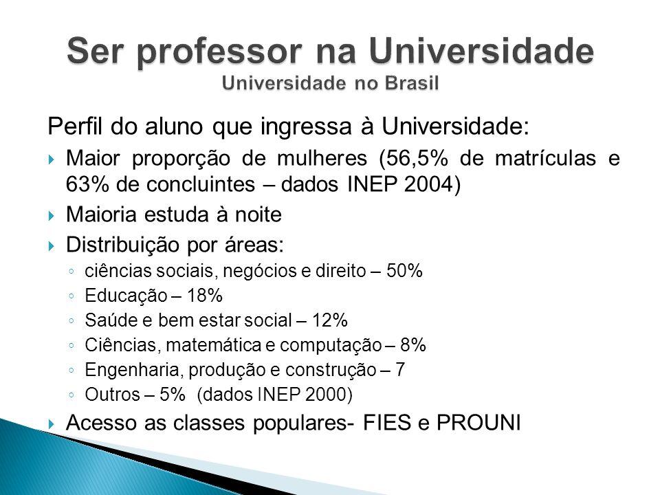 Perfil do aluno que ingressa à Universidade: Maior proporção de mulheres (56,5% de matrículas e 63% de concluintes – dados INEP 2004) Maioria estuda à