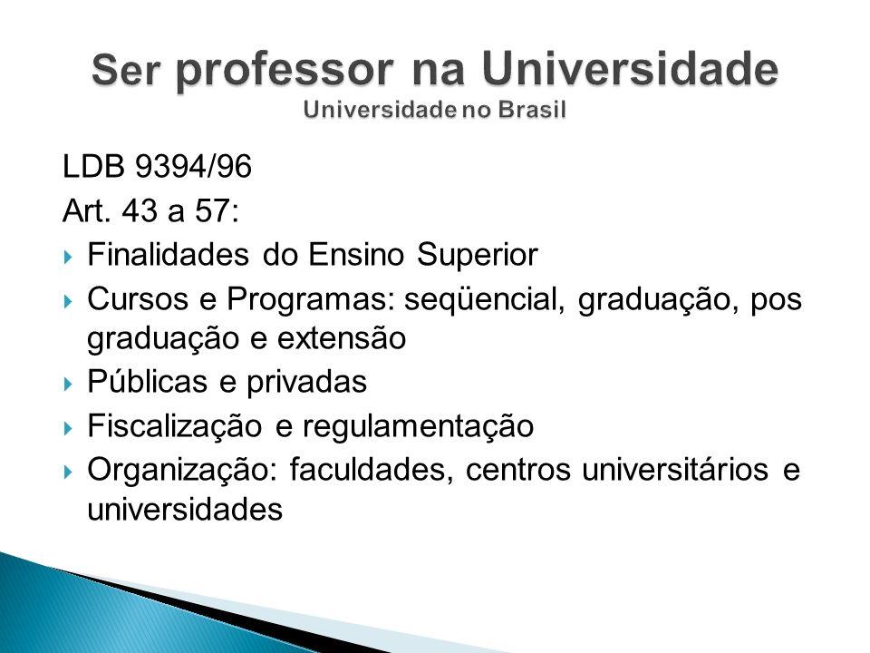 LDB 9394/96 Art. 43 a 57: Finalidades do Ensino Superior Cursos e Programas: seqüencial, graduação, pos graduação e extensão Públicas e privadas Fisca