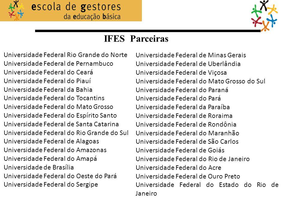 IFES Parceiras Universidade Federal Rio Grande do Norte Universidade Federal de Pernambuco Universidade Federal do Ceará Universidade Federal do Piauí