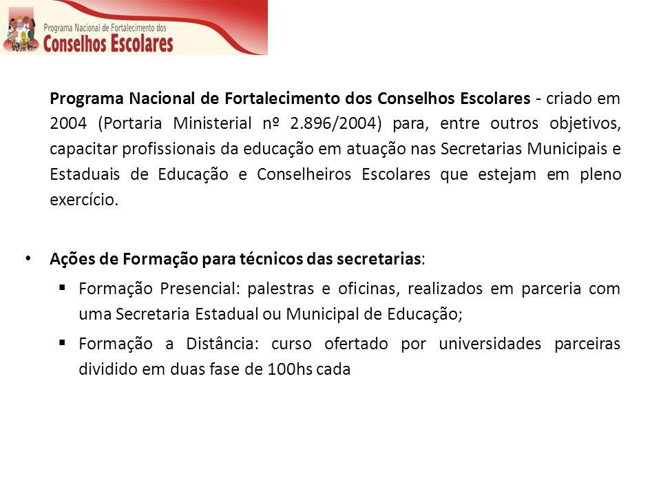 Programa Nacional de Fortalecimento dos Conselhos Escolares - criado em 2004 (Portaria Ministerial nº 2.896/2004) para, entre outros objetivos, capaci