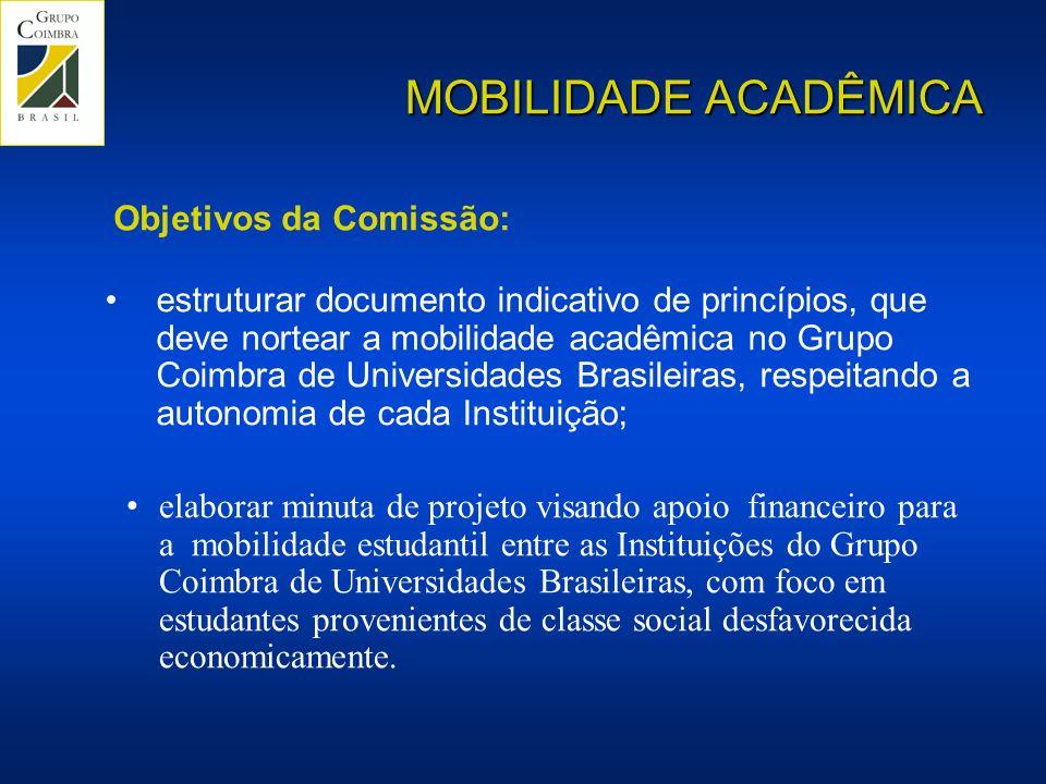 MOBILIDADE ACADÊMICA elaborar minuta de projeto visando apoio financeiro para a mobilidade estudantil entre as Instituições do Grupo Coimbra de Universidades Brasileiras, com foco em estudantes provenientes de classe social desfavorecida economicamente.