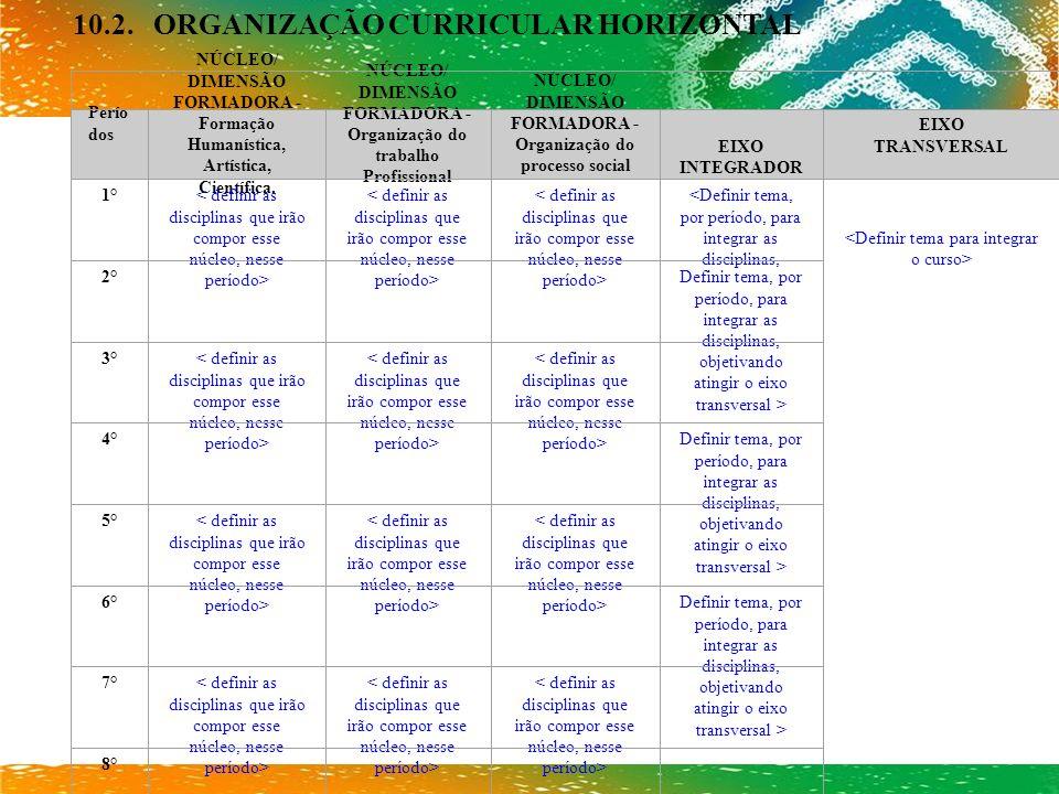 Perío dos NÚCLEO/ DIMENSÃO FORMADORA - Formação Humanística, Artística, Científica. NÚCLEO/ DIMENSÃO FORMADORA - Organização do trabalho Profissional