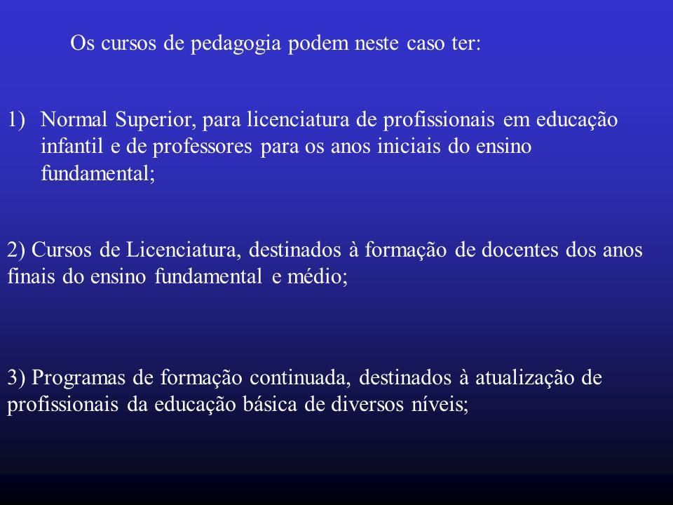 Os cursos de pedagogia podem neste caso ter: 1)Normal Superior, para licenciatura de profissionais em educação infantil e de professores para os anos