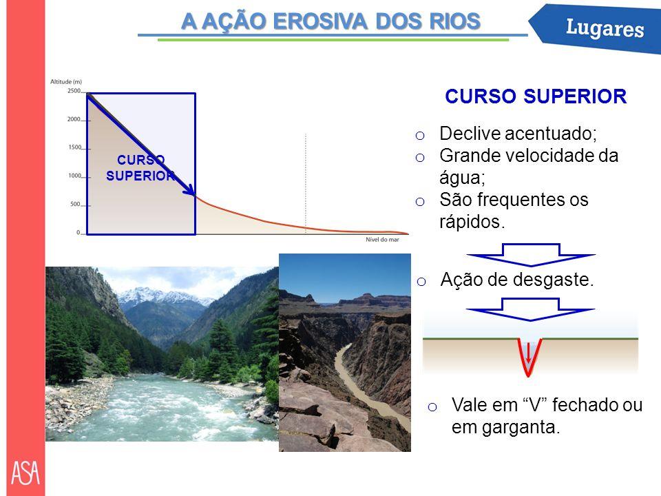 CURSO SUPERIOR o Declive acentuado; o Grande velocidade da água; o São frequentes os rápidos. o Ação de desgaste. o Vale em V fechado ou em garganta.