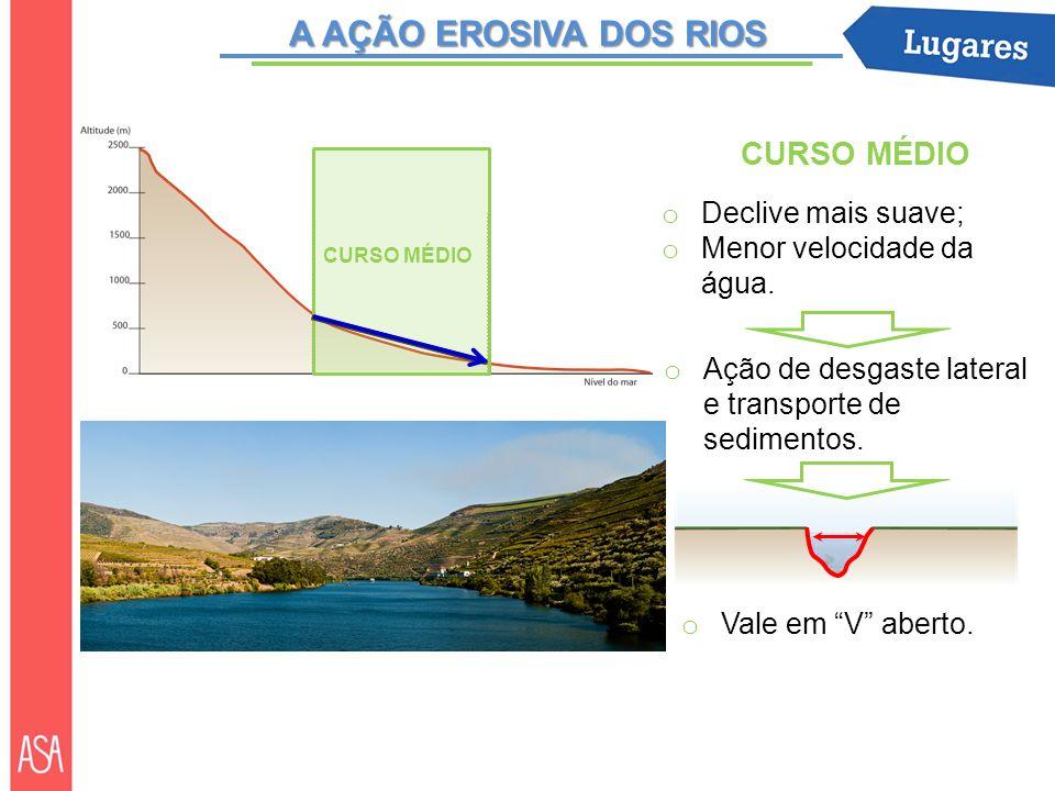 CURSO MÉDIO o Ação de desgaste lateral e transporte de sedimentos. CURSO MÉDIO o Declive mais suave; o Menor velocidade da água. o Vale em V aberto. A
