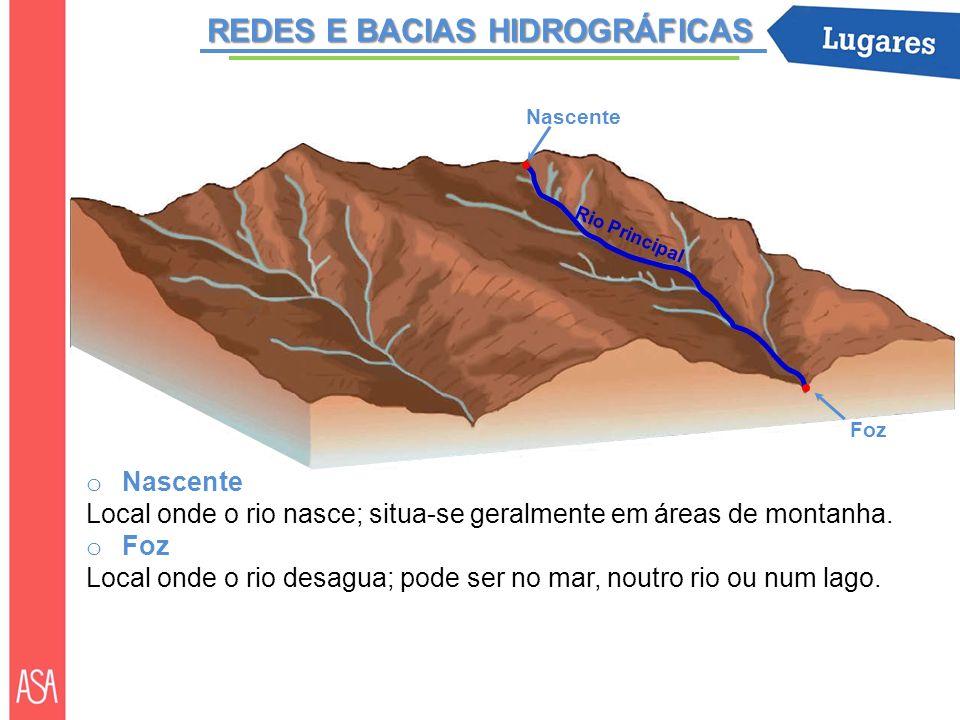 o Nascente Local onde o rio nasce; situa-se geralmente em áreas de montanha. o Foz Local onde o rio desagua; pode ser no mar, noutro rio ou num lago.