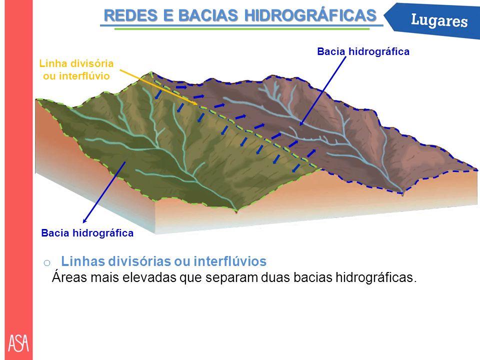 REDES E BACIAS HIDROGRÁFICAS o Linhas divisórias ou interflúvios Áreas mais elevadas que separam duas bacias hidrográficas. Bacia hidrográfica Linha d