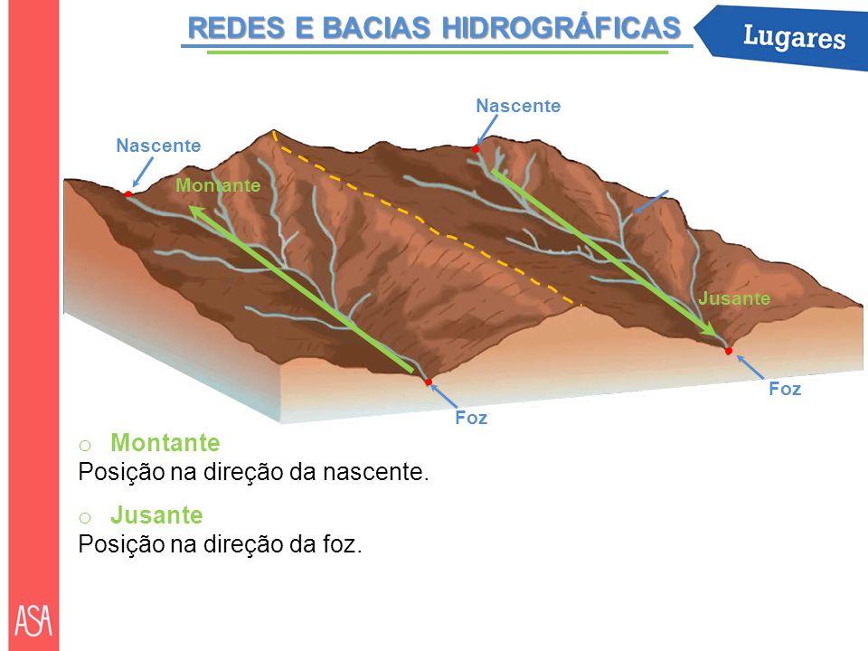 REDES E BACIAS HIDROGRÁFICAS o Meandro Troço curvo de um rio formado por duas voltas consecutivas.