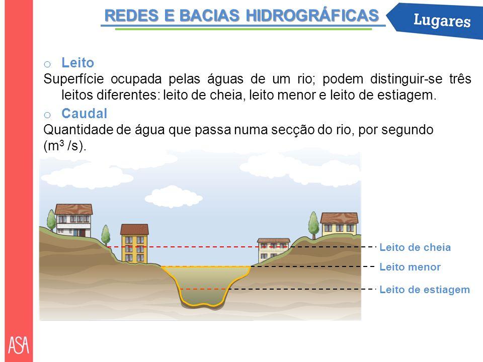 REDES E BACIAS HIDROGRÁFICAS Leito menor Leito de cheia Leito de estiagem o Leito Superfície ocupada pelas águas de um rio; podem distinguir-se três l