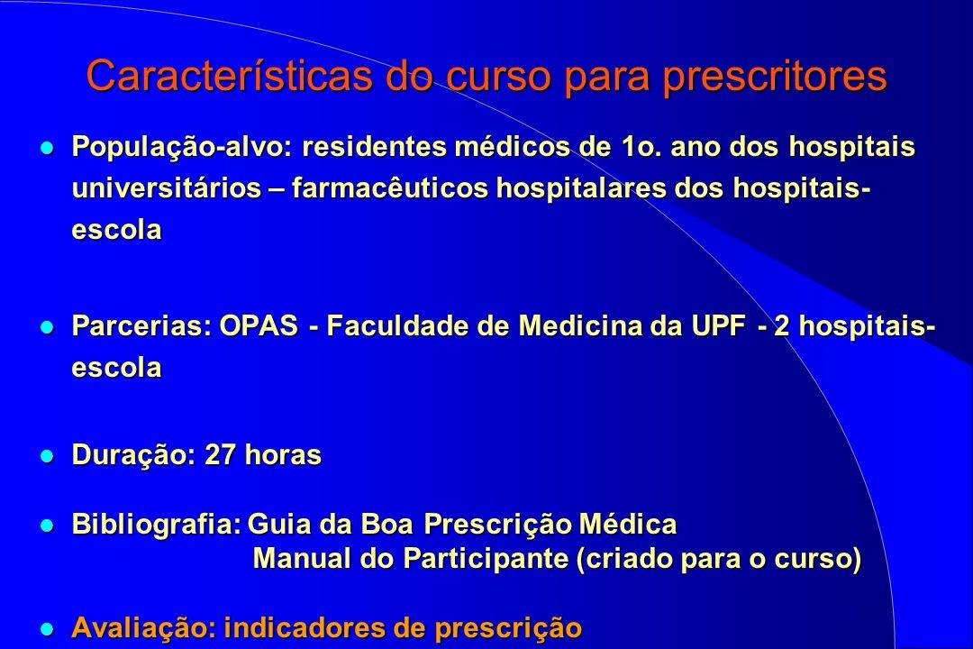 Características do curso para prescritores l População-alvo: residentes médicos de 1o. ano dos hospitais universitários – farmacêuticos hospitalares d