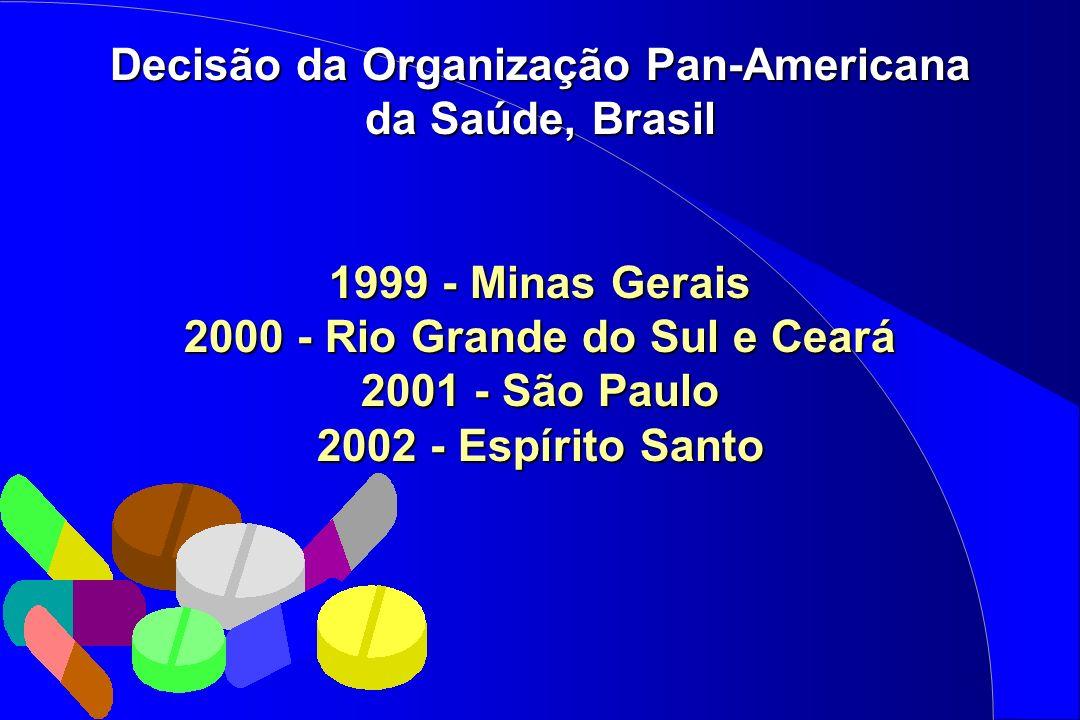 PRECURSOR DO PROCESSO NO BRASIL Decisão da Organização Pan-Americana da Saúde, Brasil 1999 - Minas Gerais 2000 - Rio Grande do Sul e Ceará 2001 - São