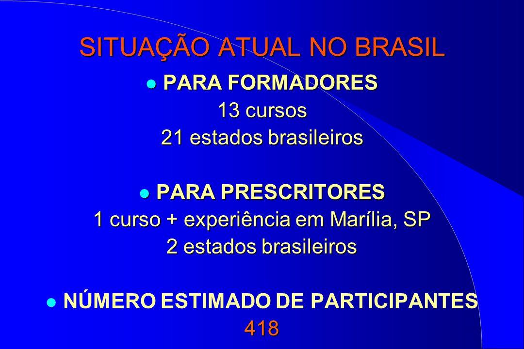 SITUAÇÃO ATUAL NO BRASIL l PARA FORMADORES 13 cursos 21 estados brasileiros l PARA PRESCRITORES 1 curso + experiência em Marília, SP 2 estados brasile