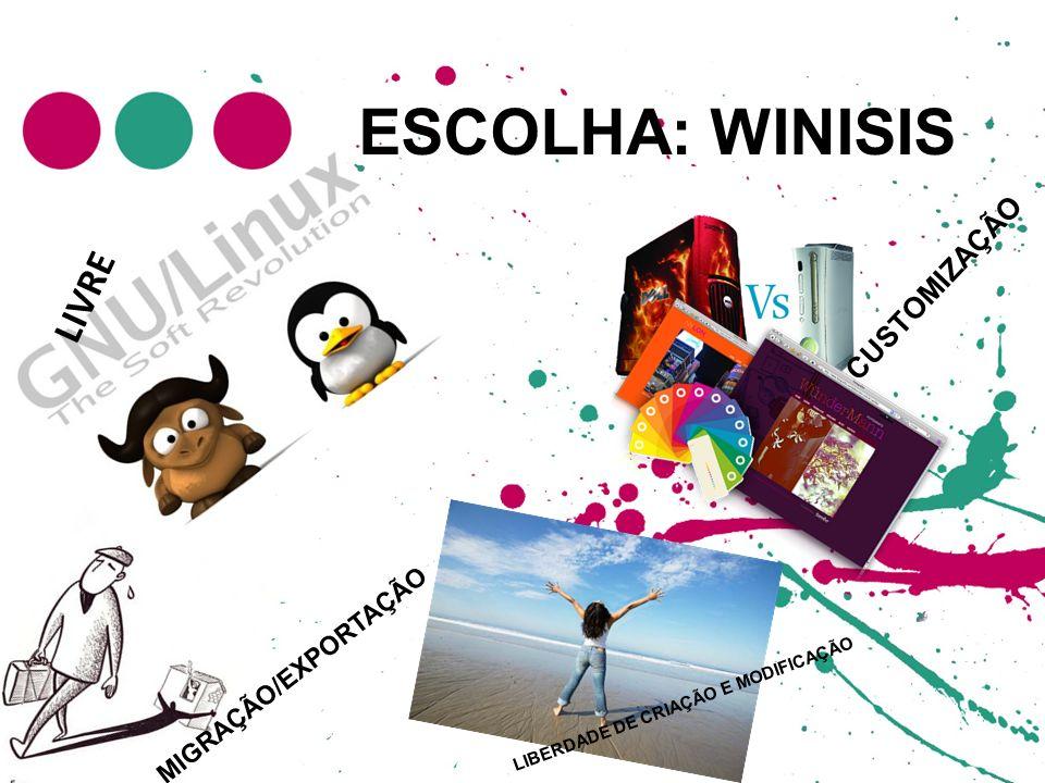 ESCOLHA: WINISIS LIVRE CUSTOMIZAÇÃO MIGRAÇÃO/EXPORTAÇÃO LIBERDADE DE CRIAÇÃO E MODIFICAÇÃO