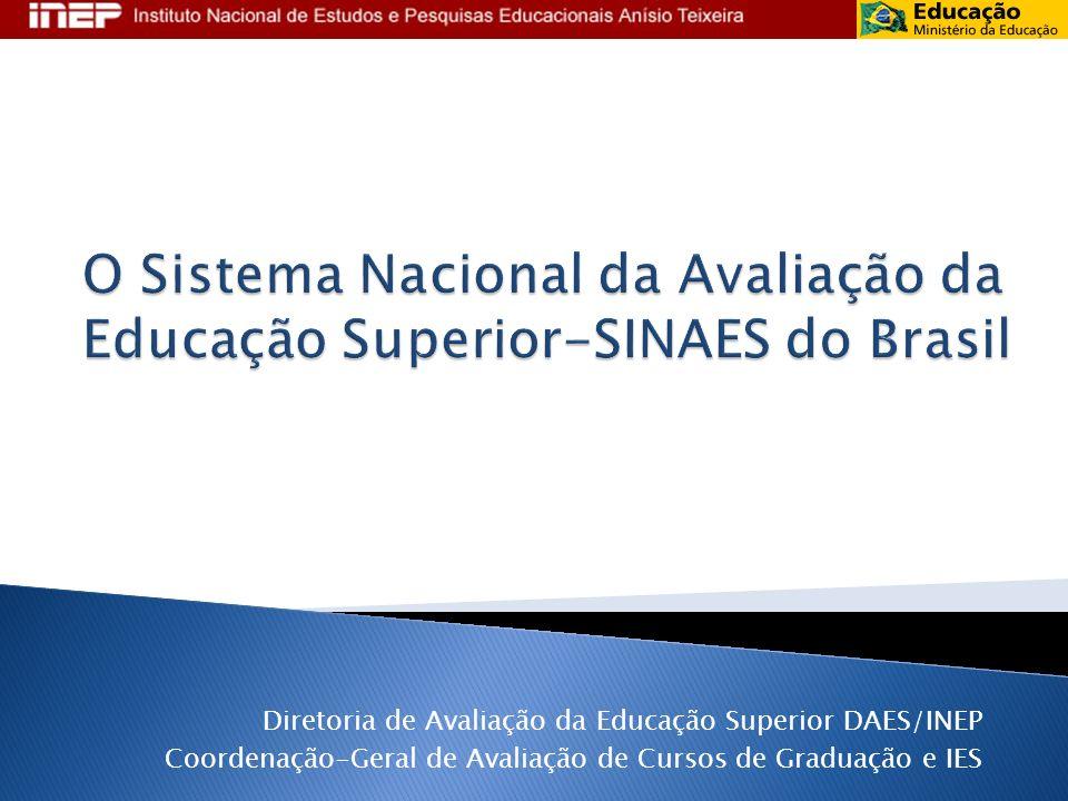 Diretoria de Avaliação da Educação Superior DAES/INEP Coordenação-Geral de Avaliação de Cursos de Graduação e IES