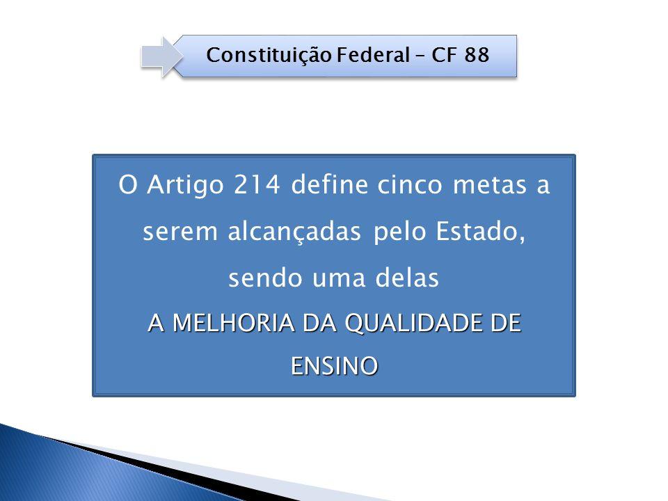 Constituição Federal – CF 88 O Artigo 214 define cinco metas a serem alcançadas pelo Estado, sendo uma delas A MELHORIA DA QUALIDADE DE ENSINO