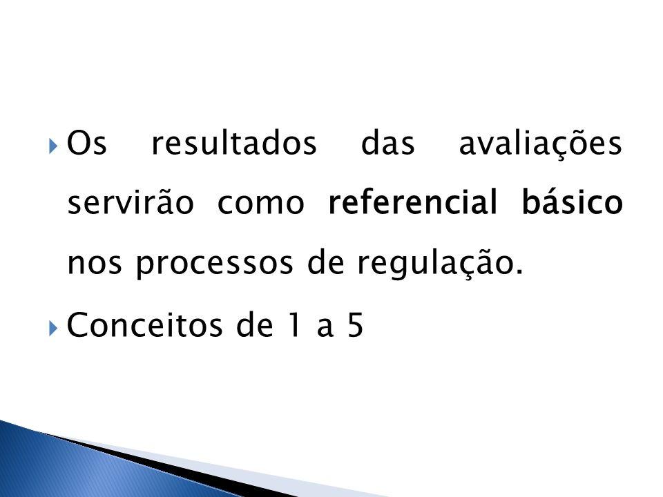 Os resultados das avaliações servirão como referencial básico nos processos de regulação. Conceitos de 1 a 5