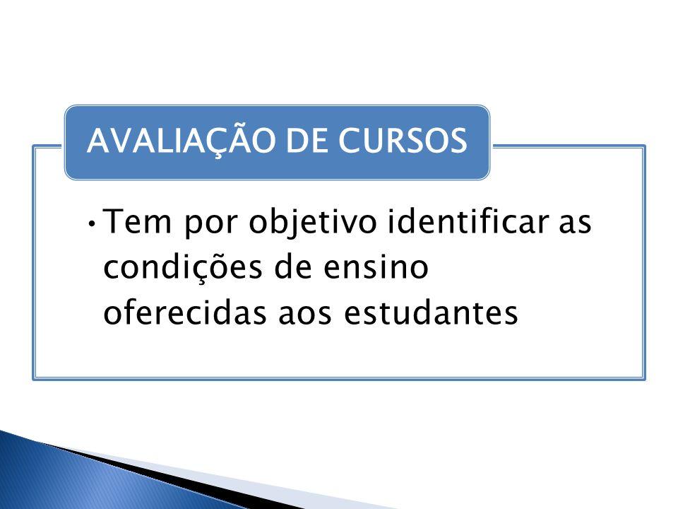 Tem por objetivo identificar as condições de ensino oferecidas aos estudantes AVALIAÇÃO DE CURSOS