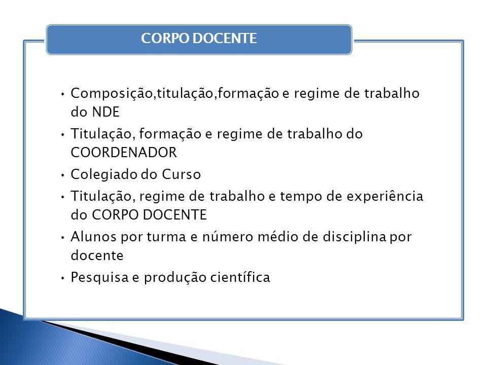 Composição,titulação,formação e regime de trabalho do NDE Titulação, formação e regime de trabalho do COORDENADOR Colegiado do Curso Titulação, regime