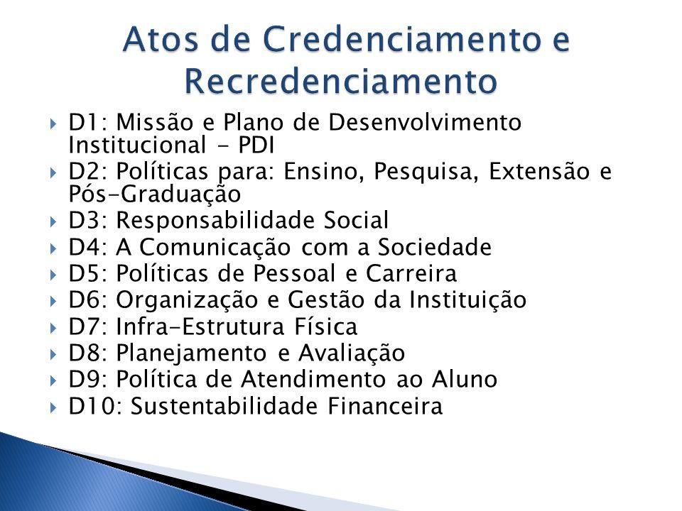 D1: Missão e Plano de Desenvolvimento Institucional - PDI D2: Políticas para: Ensino, Pesquisa, Extensão e Pós-Graduação D3: Responsabilidade Social D