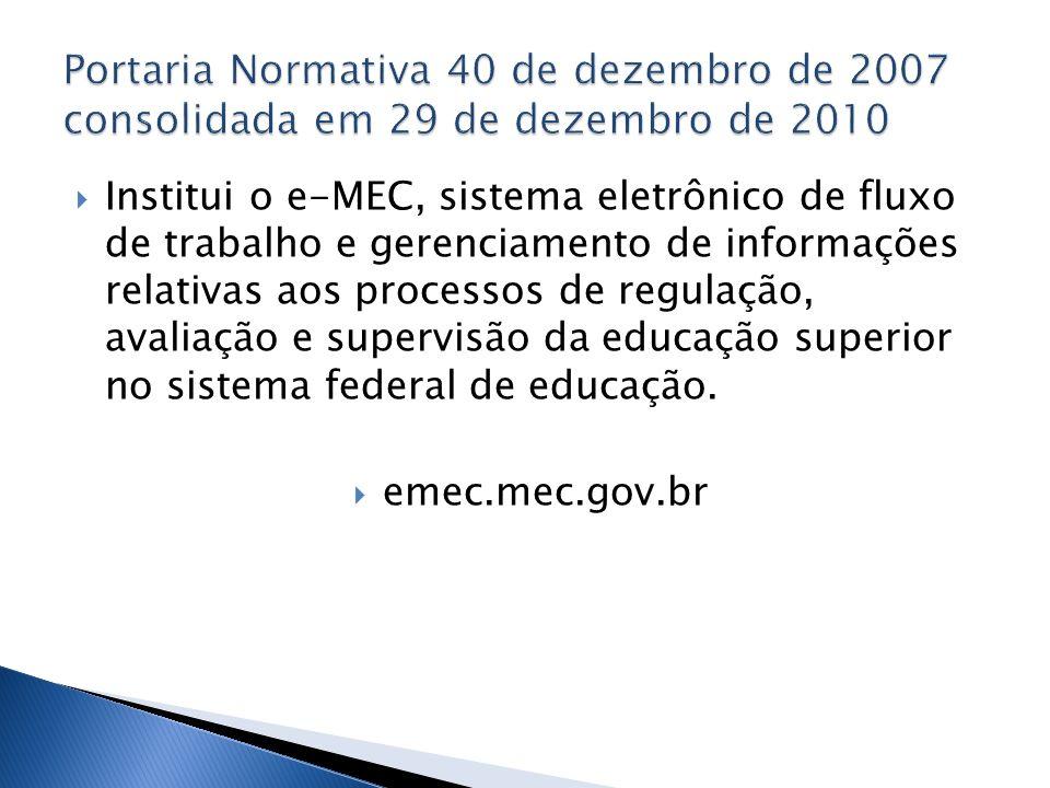 Institui o e-MEC, sistema eletrônico de fluxo de trabalho e gerenciamento de informações relativas aos processos de regulação, avaliação e supervisão