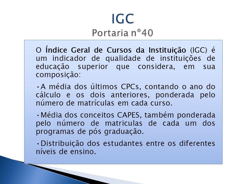 O Índice Geral de Cursos da Instituição (IGC) é um indicador de qualidade de instituições de educação superior que considera, em sua composição: A méd