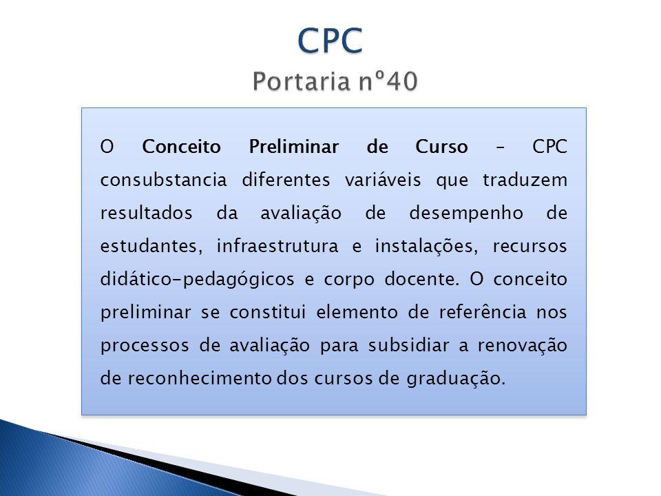O Conceito Preliminar de Curso – CPC consubstancia diferentes variáveis que traduzem resultados da avaliação de desempenho de estudantes, infraestrutu