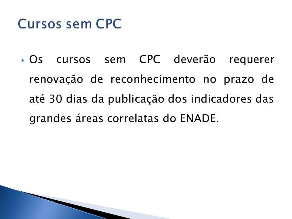Os cursos sem CPC deverão requerer renovação de reconhecimento no prazo de até 30 dias da publicação dos indicadores das grandes áreas correlatas do E