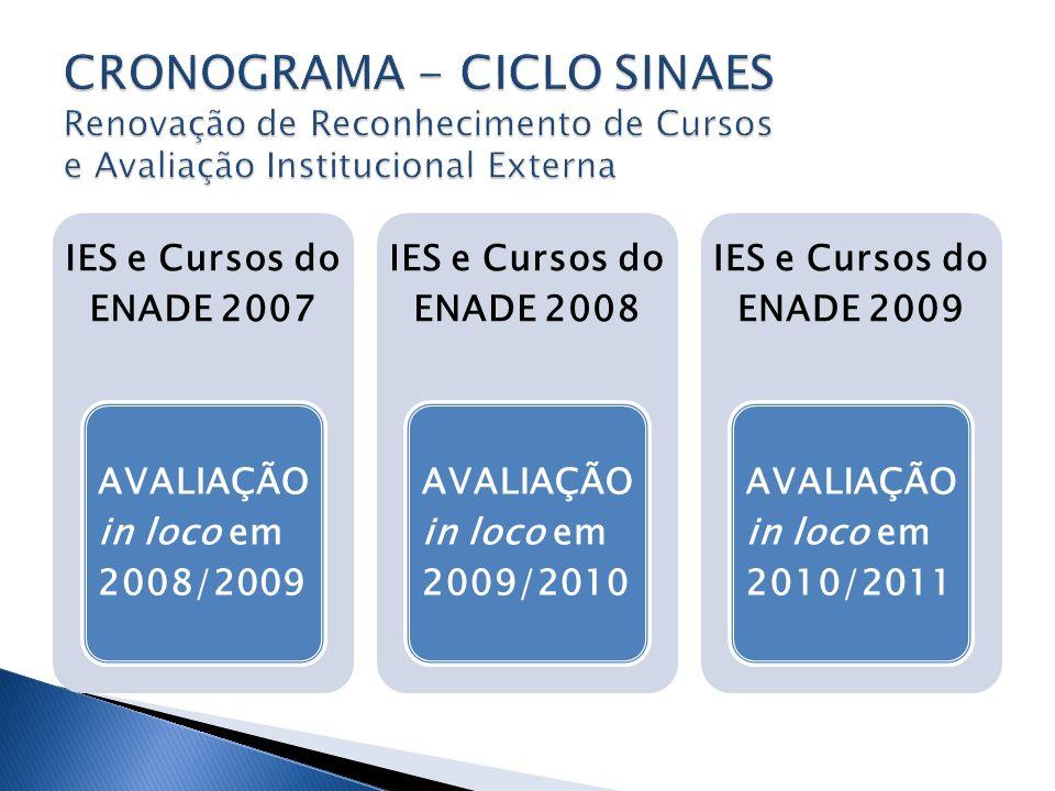 IES e Cursos do ENADE 2007 AVALIAÇÃO in loco em 2008/2009 IES e Cursos do ENADE 2008 AVALIAÇÃO in loco em 2009/2010 IES e Cursos do ENADE 2009 AVALIAÇ
