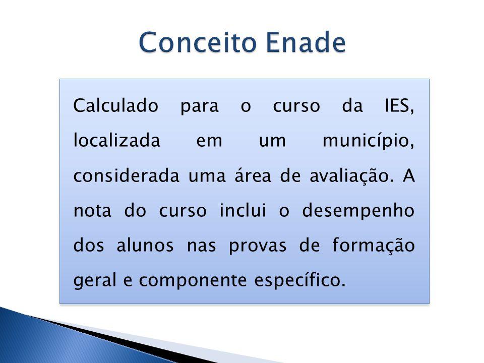 Calculado para o curso da IES, localizada em um município, considerada uma área de avaliação. A nota do curso inclui o desempenho dos alunos nas prova