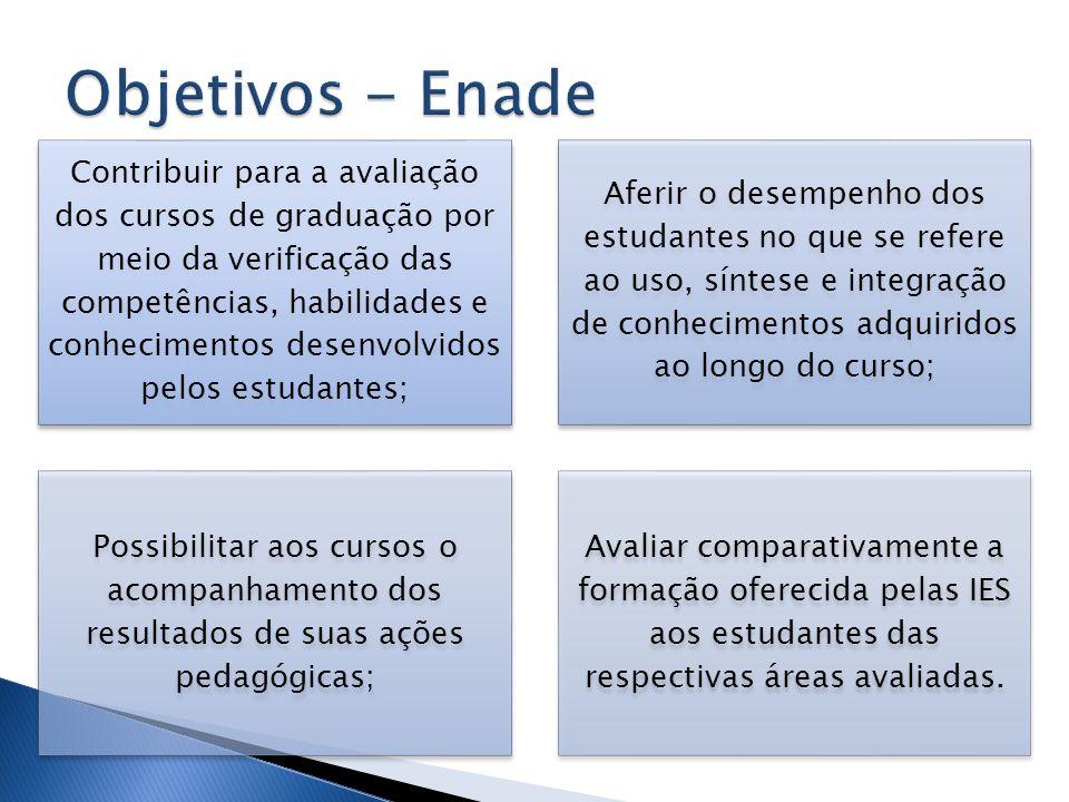Contribuir para a avaliação dos cursos de graduação por meio da verificação das competências, habilidades e conhecimentos desenvolvidos pelos estudant