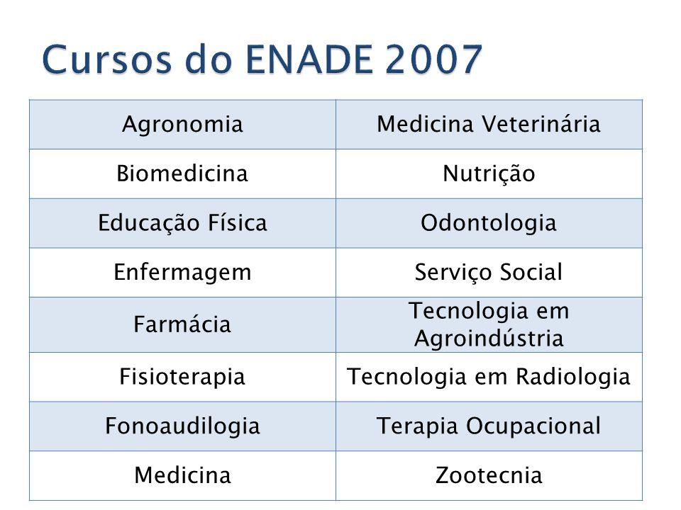 AgronomiaMedicina Veterinária BiomedicinaNutrição Educação FísicaOdontologia EnfermagemServiço Social Farmácia Tecnologia em Agroindústria Fisioterapi