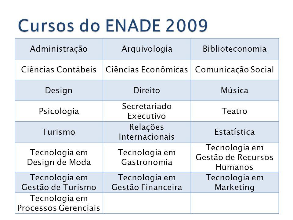 AdministraçãoArquivologiaBiblioteconomia Ciências ContábeisCiências EconômicasComunicação Social DesignDireitoMúsica Psicologia Secretariado Executivo