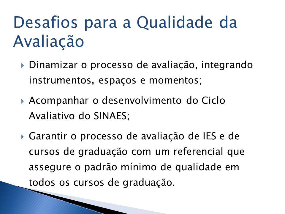 Desafios para a Qualidade da Avaliação Dinamizar o processo de avaliação, integrando instrumentos, espaços e momentos; Acompanhar o desenvolvimento do