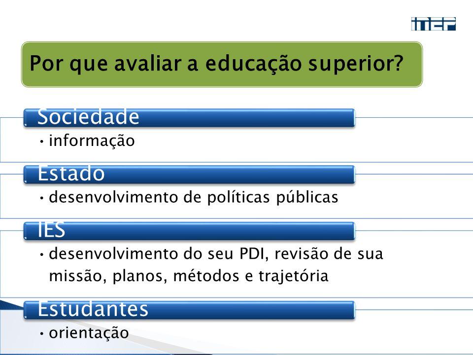 informação Sociedade desenvolvimento de políticas públicas Estado desenvolvimento do seu PDI, revisão de sua missão, planos, métodos e trajetória IES
