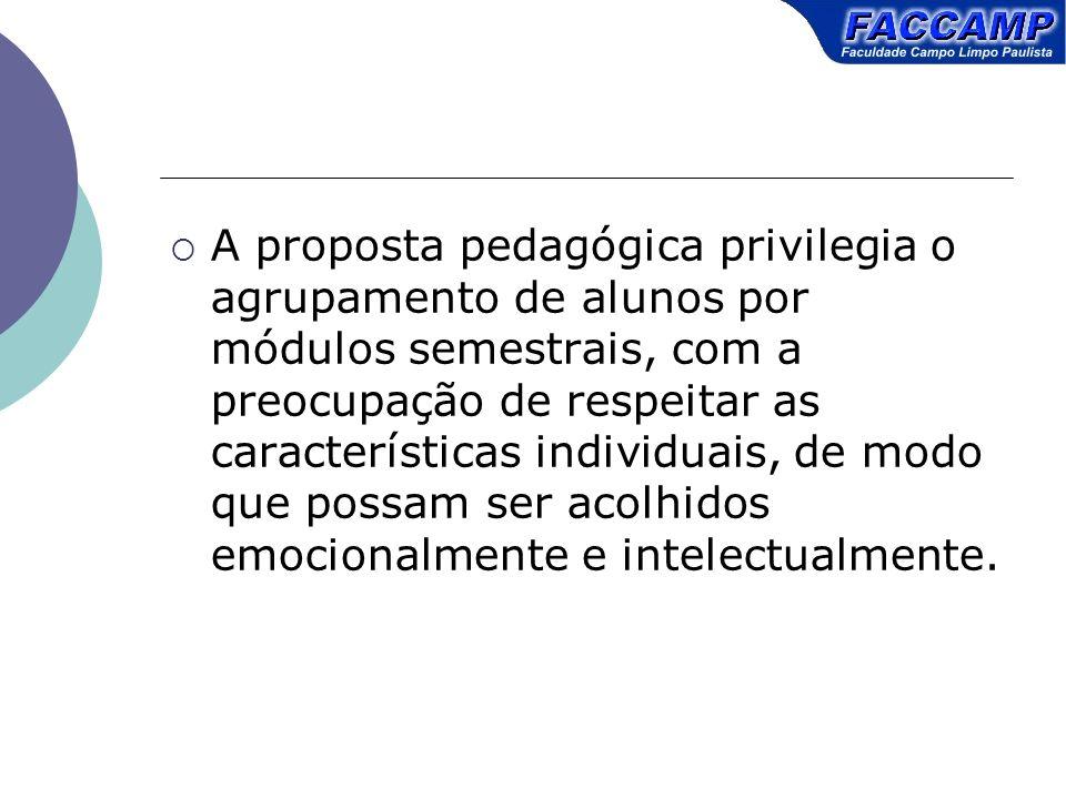 A proposta pedagógica privilegia o agrupamento de alunos por módulos semestrais, com a preocupação de respeitar as características individuais, de mod