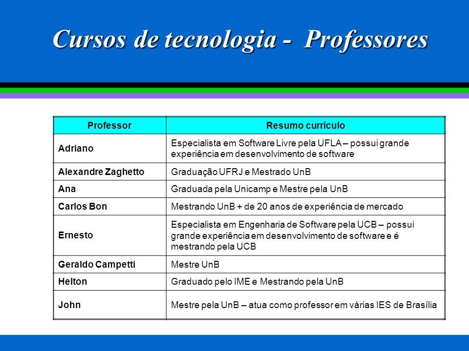Cursos de tecnologia - FAJESU Professores: Experiência acadêmicaExperiência acadêmica Experiência de mercadoExperiência de mercado
