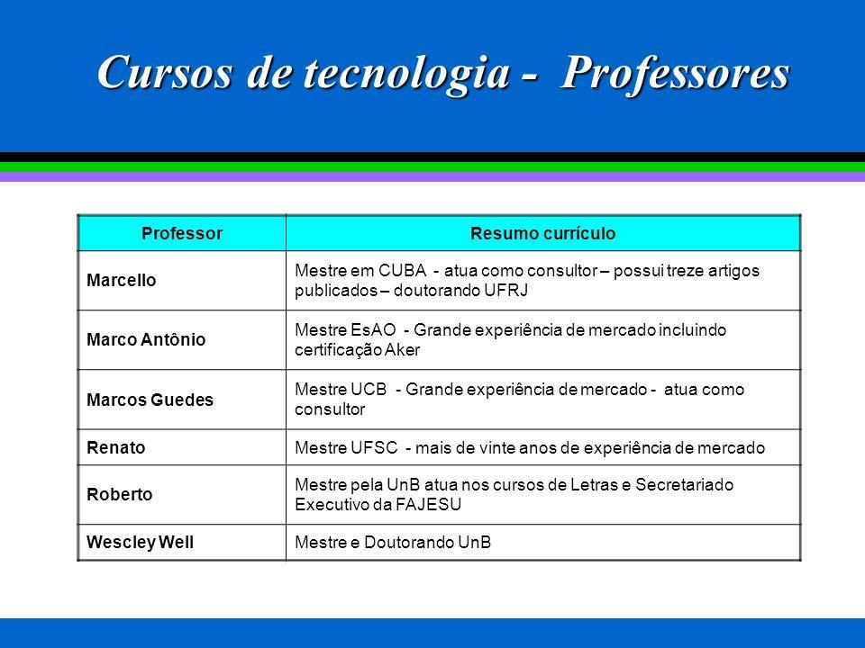 ProfessorResumo currículo Adriano Especialista em Software Livre pela UFLA – possui grande experiência em desenvolvimento de software Alexandre Zaghet