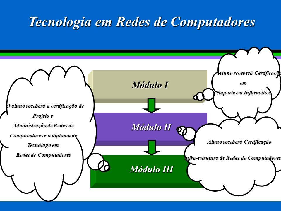 ProfessorResumo currículo Marcello Mestre em CUBA - atua como consultor – possui treze artigos publicados – doutorando UFRJ Marco Antônio Mestre EsAO