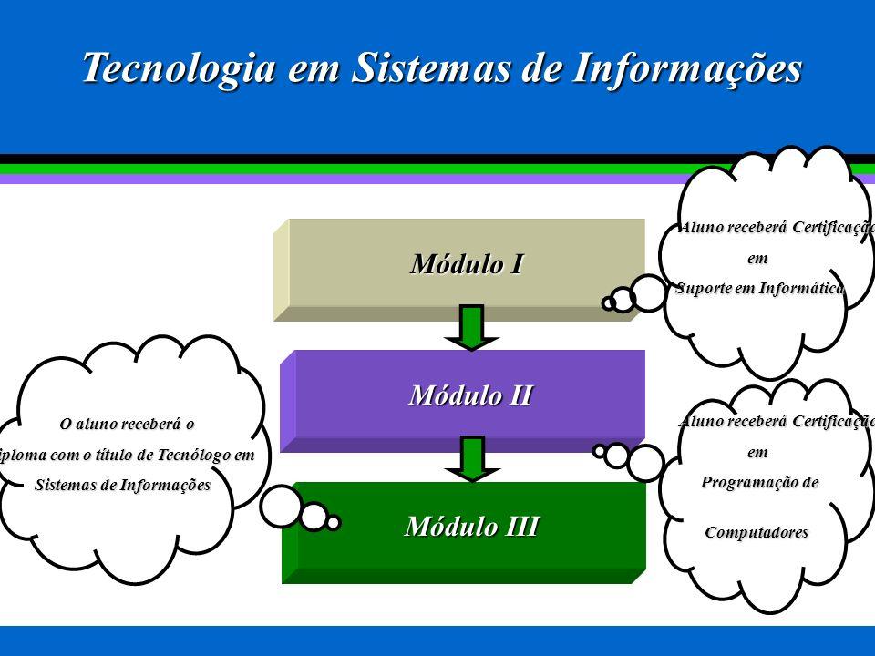 Módulo I Módulo II Módulo III Aluno receberá Certificação Aluno receberá Certificação em em Suporte em Informática O aluno receberá o O aluno receberá